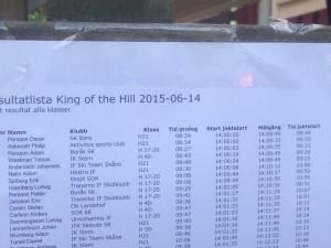 Resultatlistan, 5:a totalt men 3:a i H21!